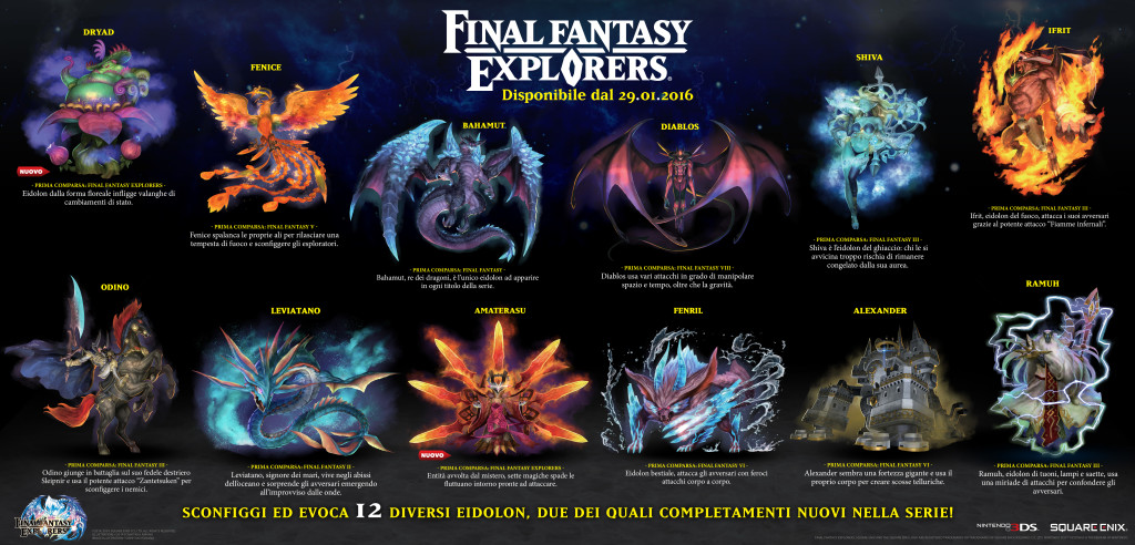 Final Fantasy Explorers infografica eidolon